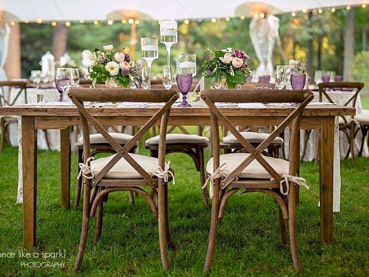 Tmx 1452563994022 Oncelikeaspark5649 Lynnfield wedding florist