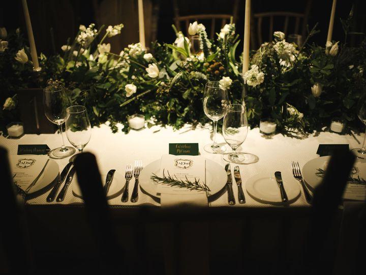 Tmx 1527297743 3f0f6f8be276998b 1527297741 579c80af167a1e93 1527297729550 20 258 DYE WED 5961 Lake Placid wedding planner