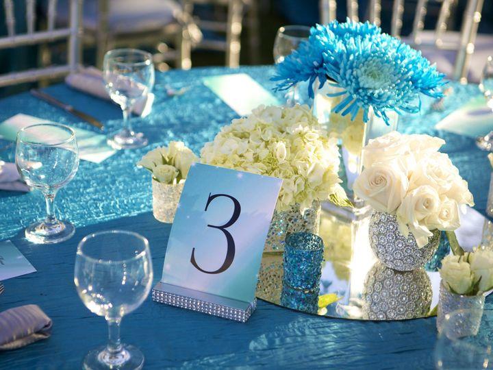 Tmx 1421366010425 Kinsler   Gilford0377 San Diego, CA wedding planner