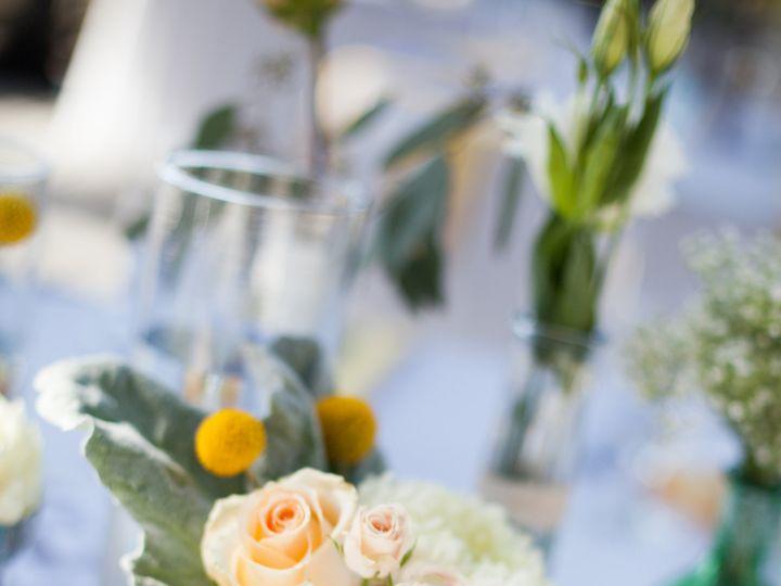 Tmx 1452276498968 Brenha Wedding 2013 Brenha Wedding 2013 0375 San Diego, CA wedding planner