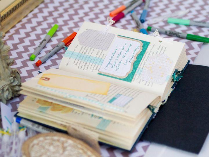 Tmx 1452276553044 Brenha Wedding 2013 Brenha Wedding 2013 0386 San Diego, CA wedding planner