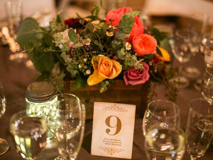 Tmx 1509728640021 201705200329 San Diego, CA wedding planner