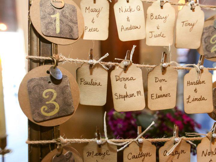 Tmx 1509728970564 201705200351 San Diego, CA wedding planner