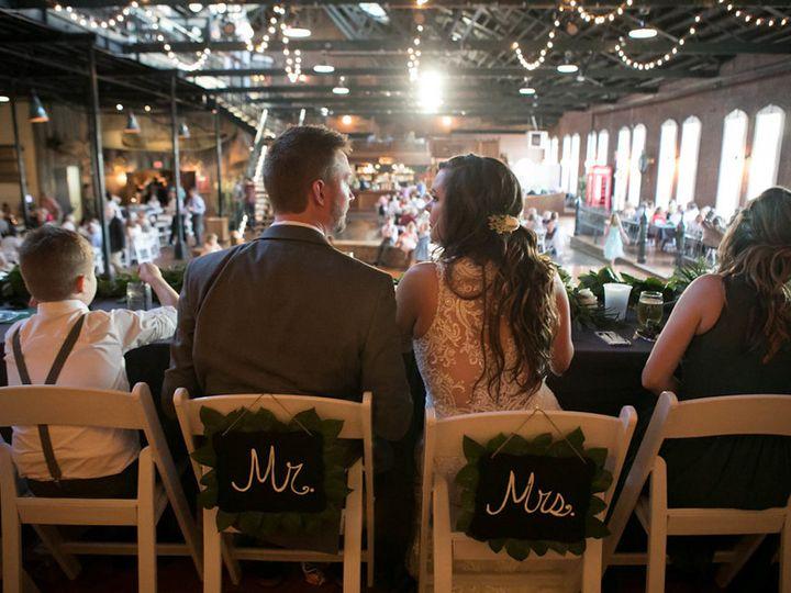 Tmx July 2017 51 34078 Lawrence, KS wedding venue
