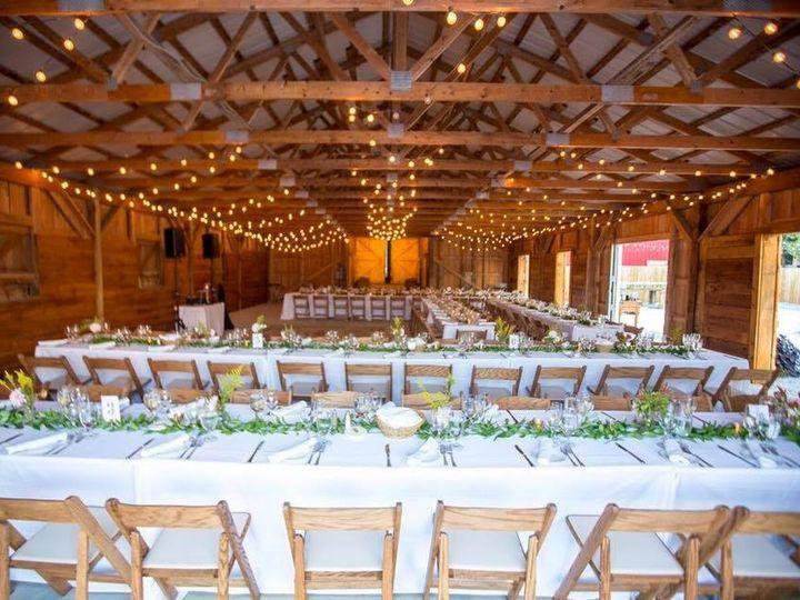 Tmx 1511050538577 21686478101596901460207135563392529348179117n Saugerties, NY wedding venue