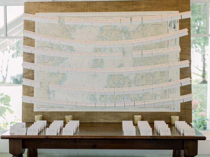Nautical seating chart