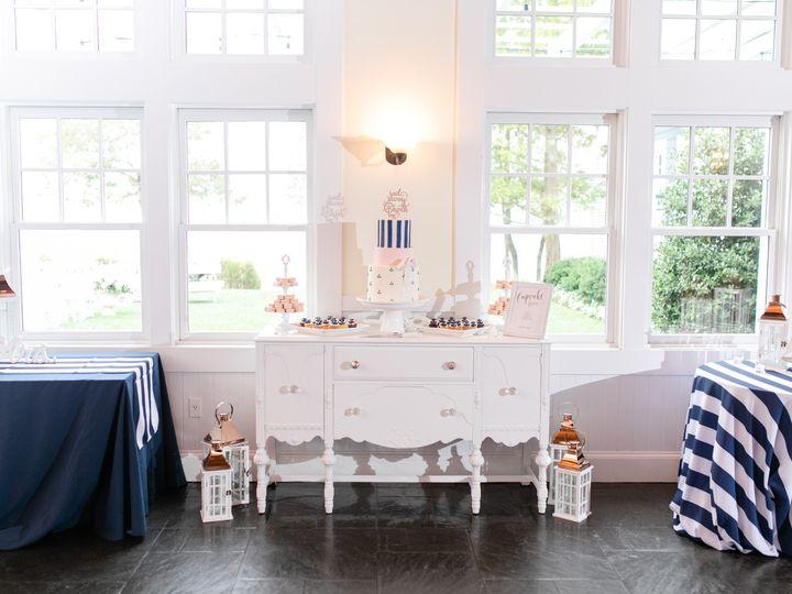 Tmx Chesapeake Bay Beach Club Wedding Ashleigh Kevin Megan Kelsey Photography 892 51 433178 158628628844547 Annapolis, MD wedding planner