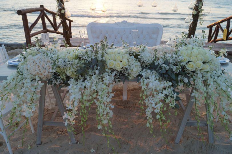 Wedding Celebration Tulum