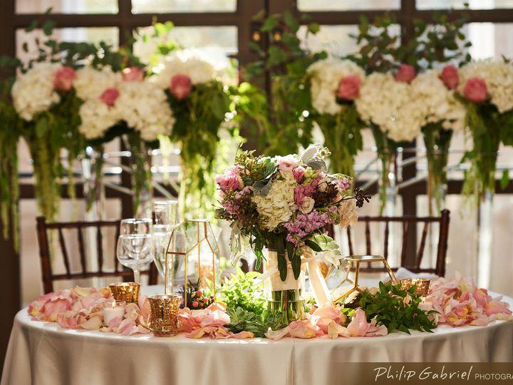 Tmx 1531323622 E54ee82aec21b54f 1531323621 46ee38511aff5883 1531323620530 5 1107 JennaHagerich Philadelphia, Pennsylvania wedding venue