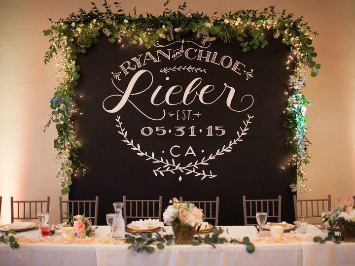 Tmx Sanclemente Banquethall Chloe Everlove 2016 Wedgewoodweddings 51 566878 1555377283 San Clemente, CA wedding venue