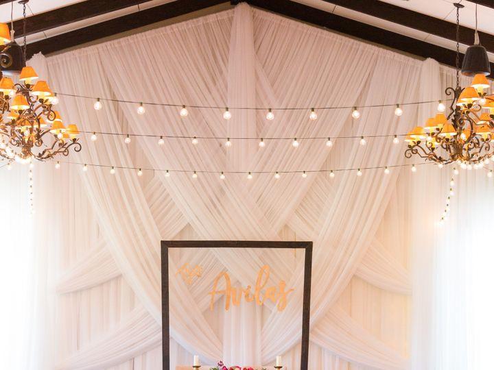 Tmx Sanclemente Banquethall Everlove 2018 Wedgewoodweddings2 51 566878 1555377285 San Clemente, CA wedding venue