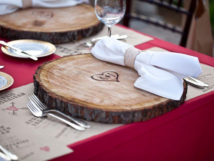 Tmx Whiteklump Ritchie 44 51 158088 160857230987314 Saint Louis, MO wedding catering