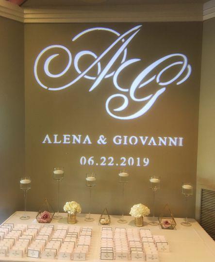 Thanks Alena & Giovanni!