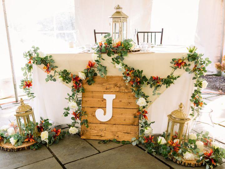 Tmx 2020 10 10 Jacoby 311 51 84288 161186017574873 Redding, CT wedding venue