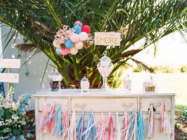 Tmx 1533333457 Fe98d1751b3b40c5 1533333454 Dcf0630b327cbdeb 1533333432419 23 OliviaRichardsPho Martinez, California wedding rental