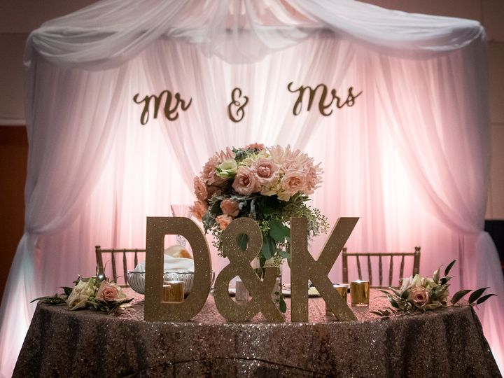 Tmx 1467305257556 8498760orig State College wedding planner