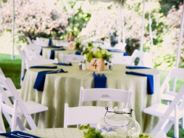 Tmx 1467309019068 120150588769847790648466000427451427942197o State College wedding planner