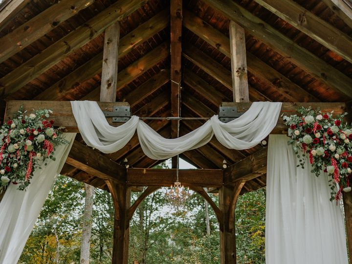 Tmx Walden 529 51 932488 157963938881656 Townsend, TN wedding venue