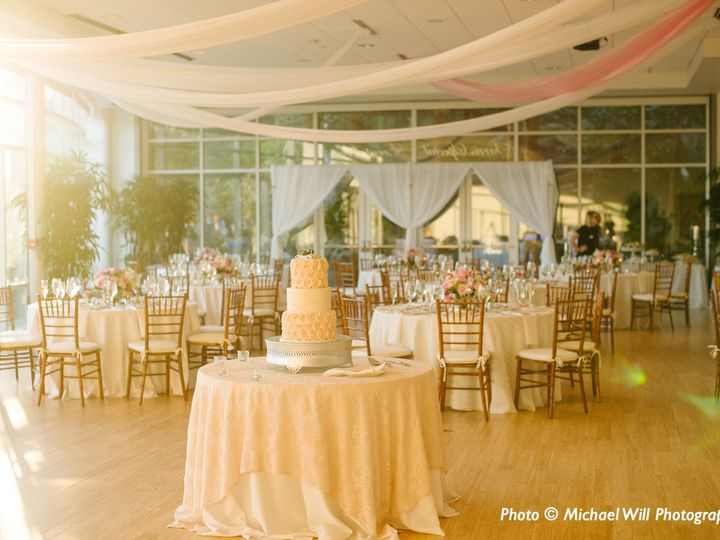 Tmx Special Events Hall Credit Michael Will Photography 2 51 74588 157712913991513 Pittsburgh, PA wedding venue