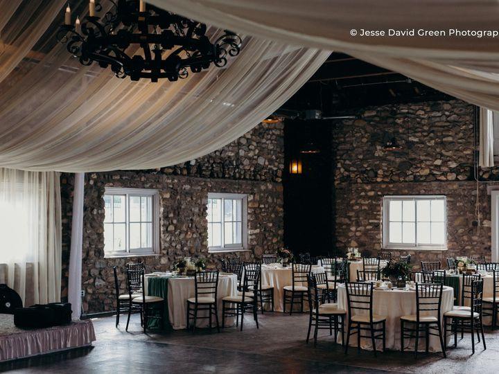 Tmx Jesse David Green Photography 51 51 2688 1556648382 Charlevoix, MI wedding venue