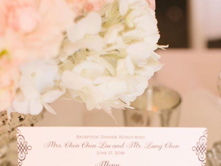 Tmx 1471382251381 Cecilialongblogpost 86 Plano, TX wedding planner