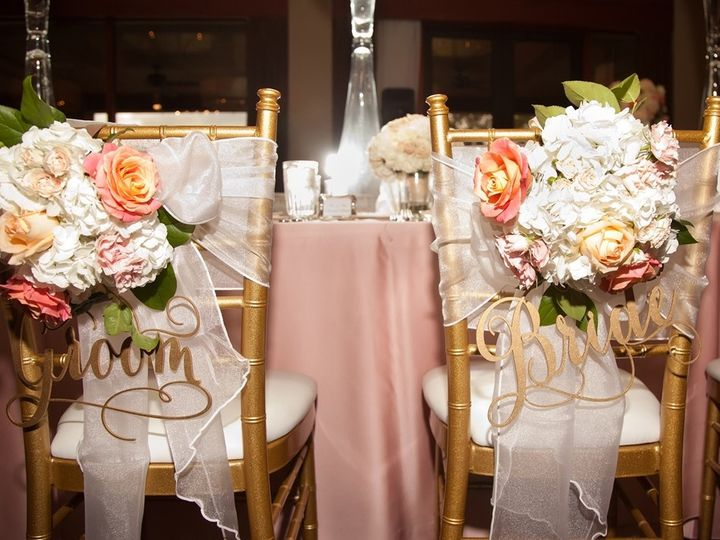 Tmx 1471382275356 Kt 1842 Plano, TX wedding planner