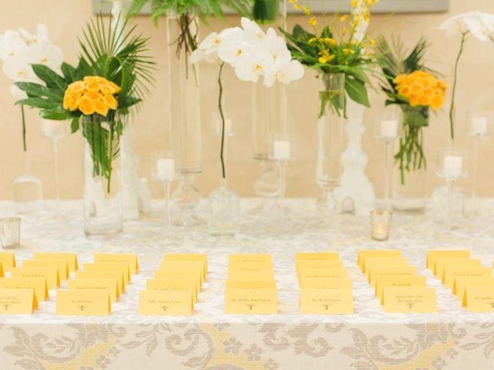 Tmx 1471383128905 Stardusttrinhjeffrey0051 Plano, TX wedding planner