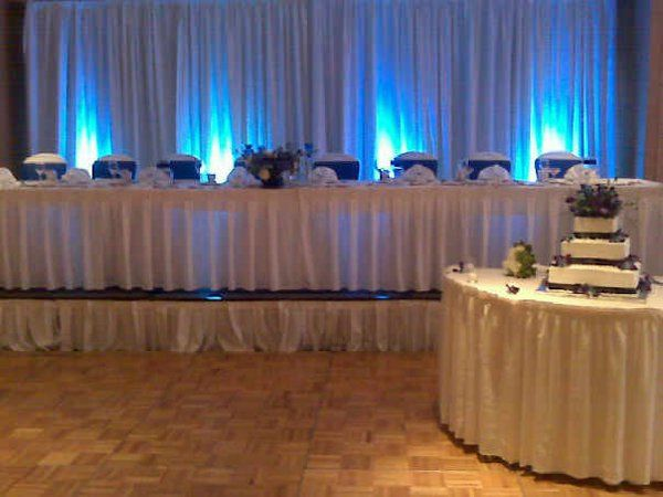 Tmx 1301775891005 Longbackdropbluelight Westborough, MA wedding venue