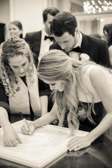 Ritual of signing a ketubah