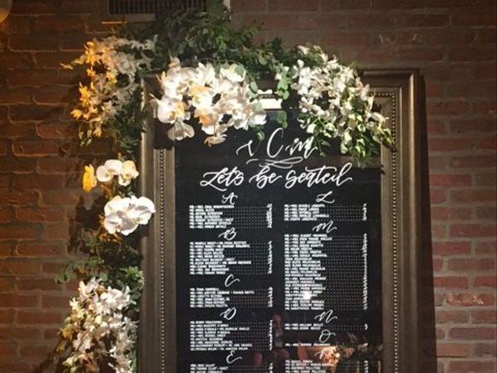 Tmx 1521249970 A854e4e13fe9298c 1521249970 Cf494c1682b8255d 1521249969870 5 Photo 8 Hoboken, New Jersey wedding invitation
