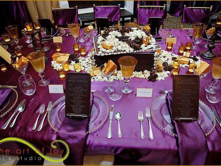 Tmx 1530562479 76f3b90fc3825247 1530562478 Bee0e79f166bd8fd 1530562476405 4 5429034 Orig Portland, Oregon wedding planner