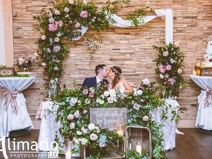 Tmx Tara Rocco 2 19 20 Copy 51 479198 160521840651531 Riverside, NJ wedding venue
