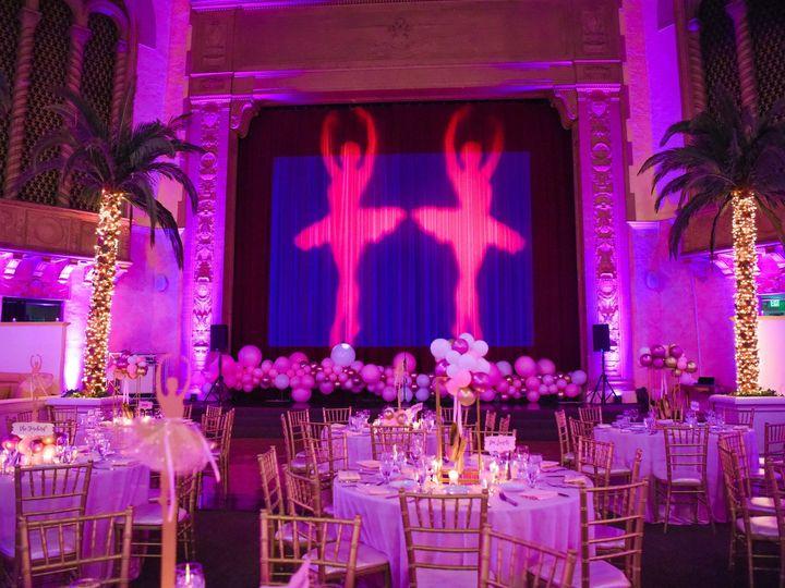 Tmx Bat Mitzvah 2 51 154298 158170806221324 San Jose, CA wedding venue