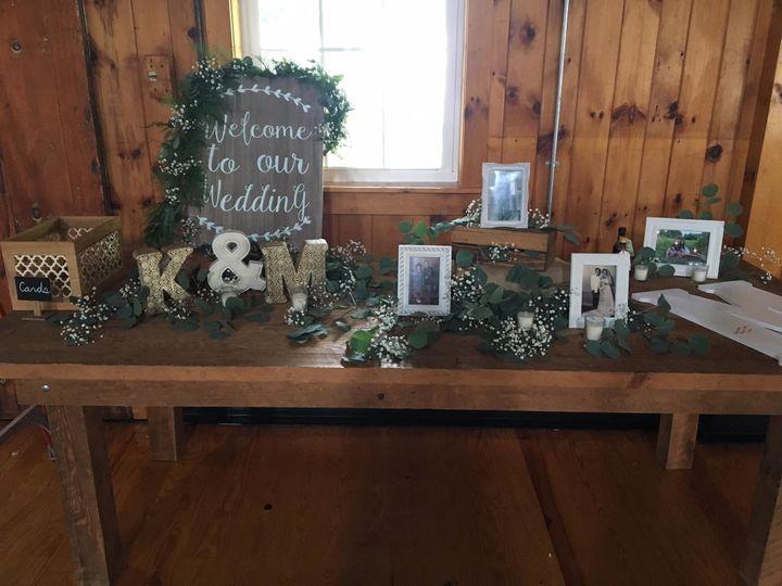 Tmx 1499281786440 Kathleen Decor  wedding planner