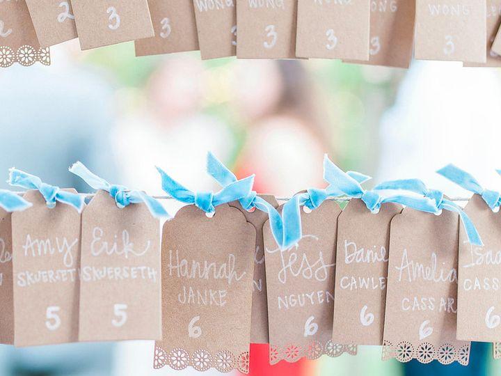 Tmx 1471977805513 Screen Shot 2016 08 23 At 2.27.59 Pm Carrboro, North Carolina wedding planner