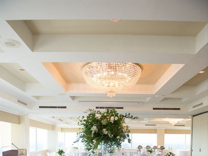 Tmx 1502292299 3f263b88282c04e9 1502230494126 Brittanychl 3000 Columbia, SC wedding venue