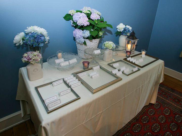 Tmx 1377633022487 Nj Placecards Hershey wedding planner
