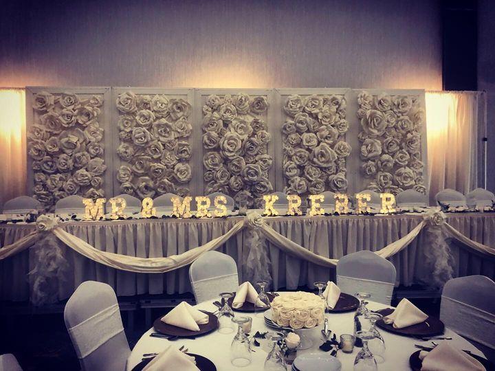 Tmx B27f4da0 7ce5 423d 92d1 Ef1e4975361b 51 995398 1566308048 North Sioux City, SD wedding venue
