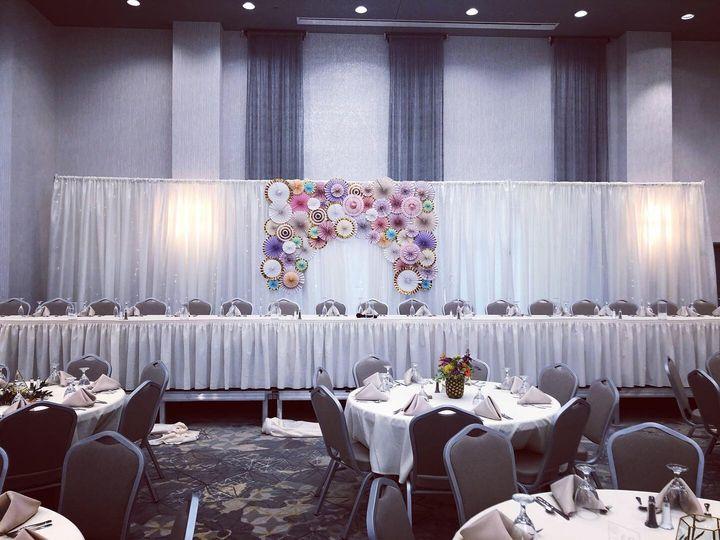 Tmx Ce9e14e3 F27d 465c 91a2 E56857200536 51 995398 1558367708 North Sioux City, SD wedding venue