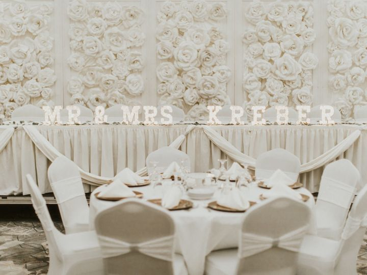 Tmx Img 7444 51 995398 157609309056529 North Sioux City, SD wedding venue