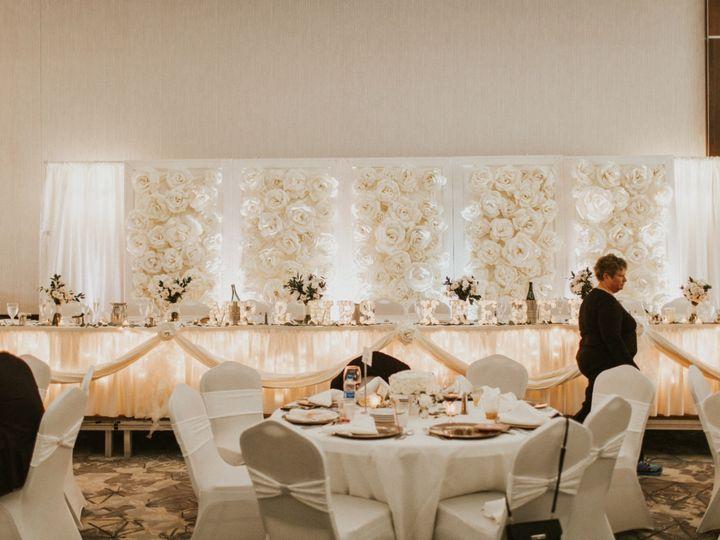 Tmx Img 7453 51 995398 157609309269850 North Sioux City, SD wedding venue