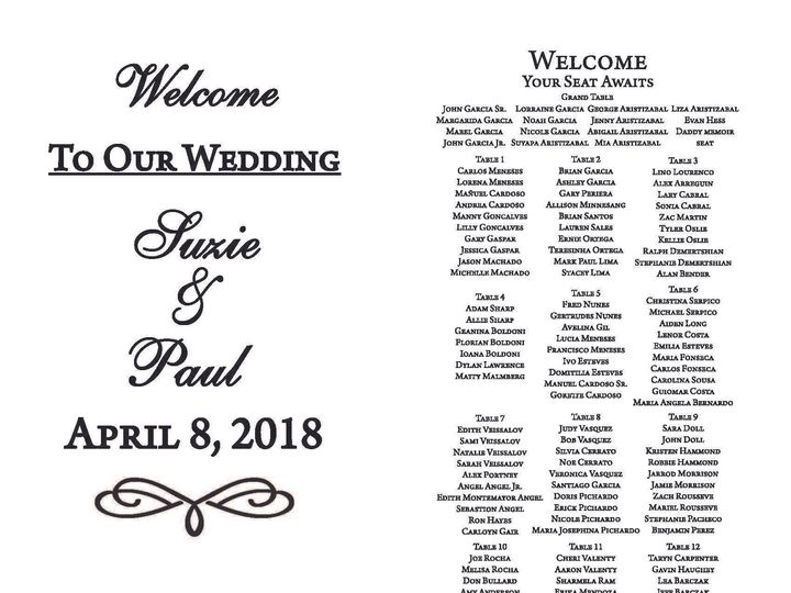 Tmx 1526006230 6021e215e79684c9 1526006228 5a5dcafcf4a2f877 1526006210514 19 VinylLettering Rancho Cucamonga, California wedding invitation