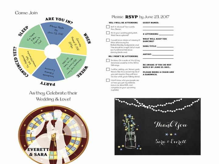 Tmx 1530851834 9dc65e9058d83593 1530851825 B6e071bf2bd6eb9c 1530851811882 28 Roulette Rancho Cucamonga, California wedding invitation