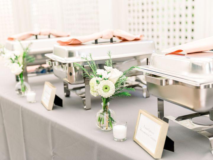 Tmx Wedding 503 51 565498 157479116330304 Hillsborough, NC wedding catering