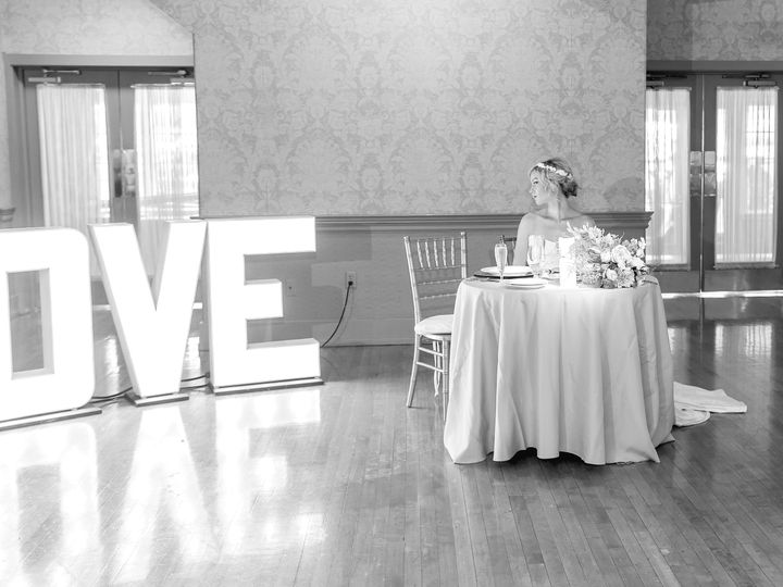 Tmx 1515356435 D17e7906399290ad 1515356429 D0ae43a4bb15fc59 1515356337454 296 LCC Photo Shoot  Lebanon, PA wedding venue