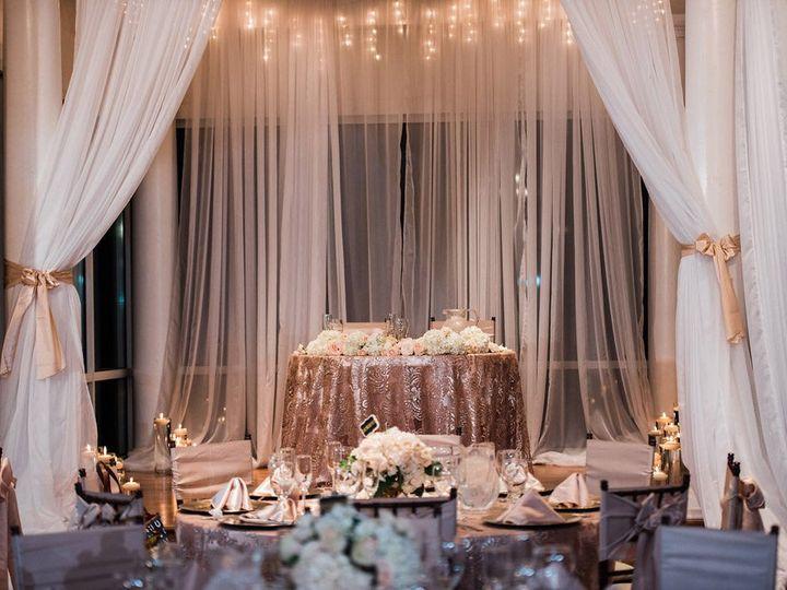 Tmx Front Table Setup 51 3598 159331413268471 Hockley, TX wedding venue