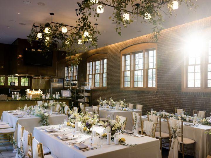 Tmx Screen Shot 2020 11 02 At 3 45 32 Pm 51 2798 162126772478151 Berkeley Heights, NJ wedding planner