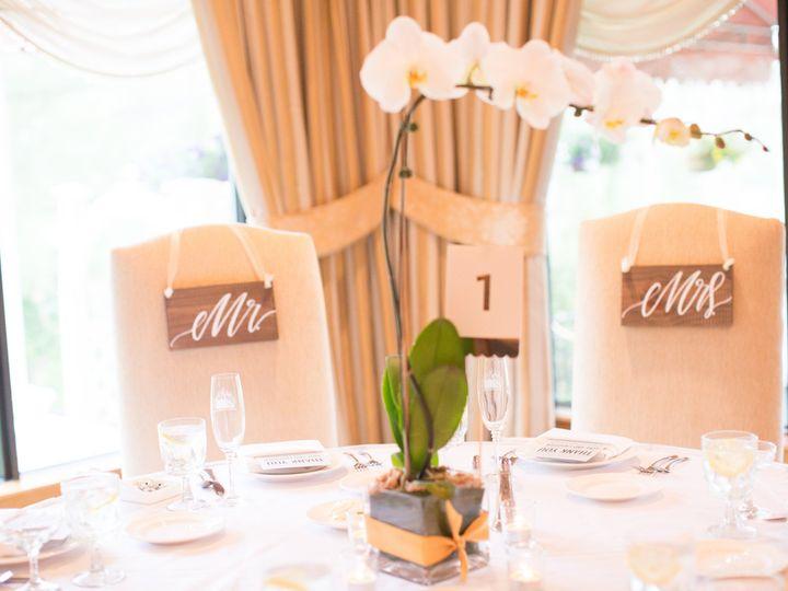 Tmx 1481579999898 Brittany  Francis 480 Andover wedding venue