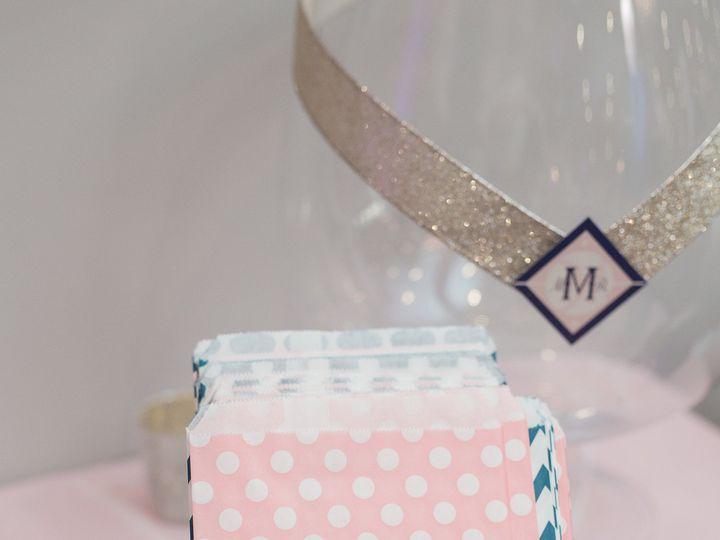 Tmx 1496822160530 Mutsch Details 7068 Dallas wedding planner