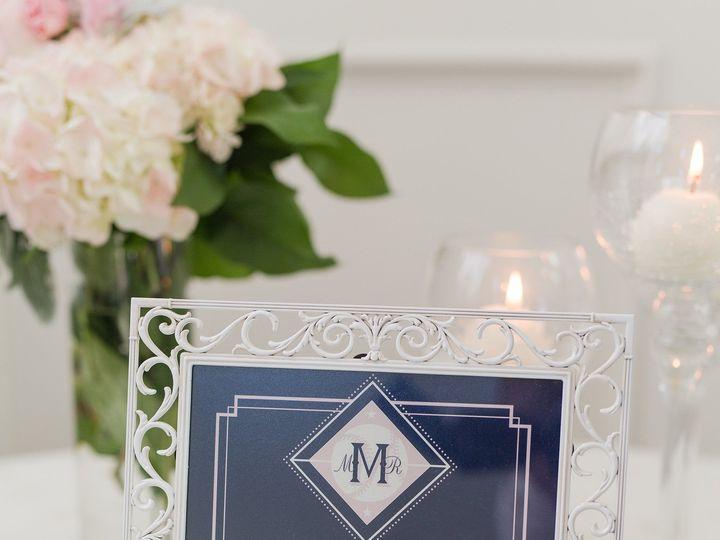 Tmx 1496822276719 Mutsch Details 7101 Dallas wedding planner